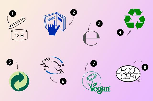 Símbolos envases cosméticos